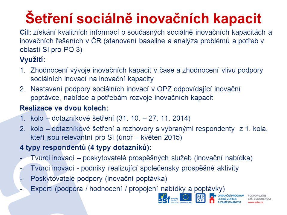 Šetření sociálně inovačních kapacit
