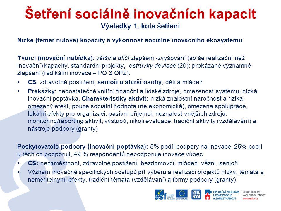 Šetření sociálně inovačních kapacit Výsledky 1. kola šetření