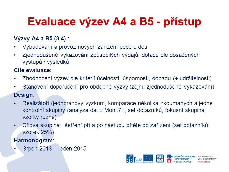 Evaluace výzev A4 a B5 - přístup