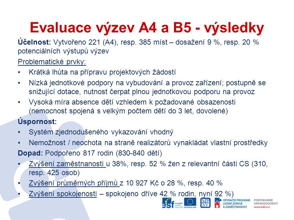 Evaluace výzev A4 a B5 - výsledky