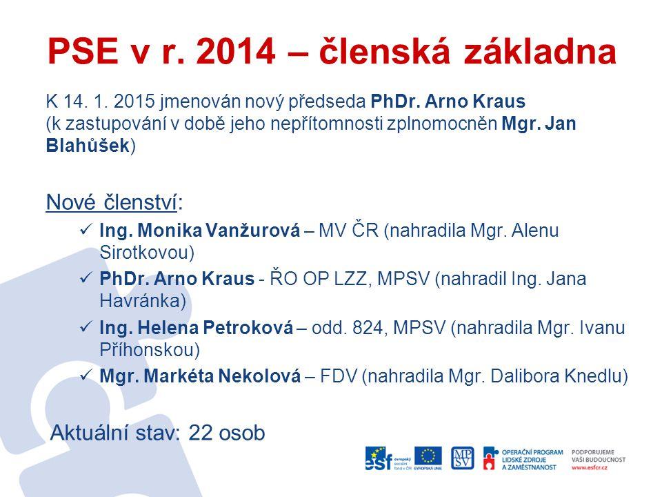 PSE v r. 2014 – členská základna
