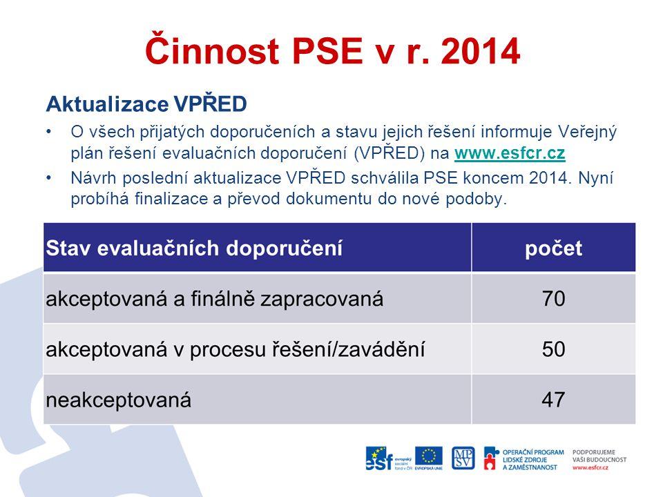 Činnost PSE v r. 2014 Aktualizace VPŘED