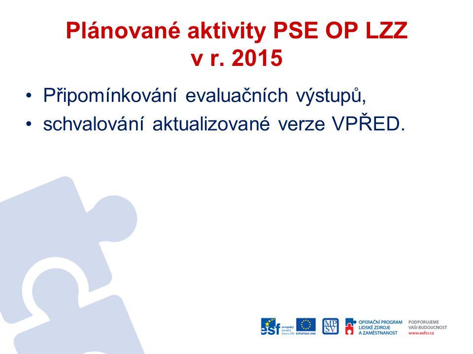 Plánované aktivity PSE OP LZZ v r. 2015