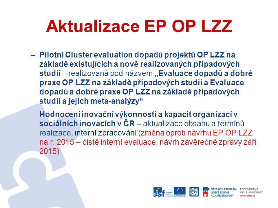 Aktualizace EP OP LZZ