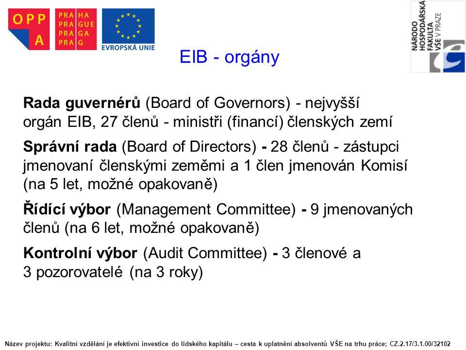 EIB - orgány Rada guvernérů (Board of Governors) - nejvyšší orgán EIB, 27 členů - ministři (financí) členských zemí.