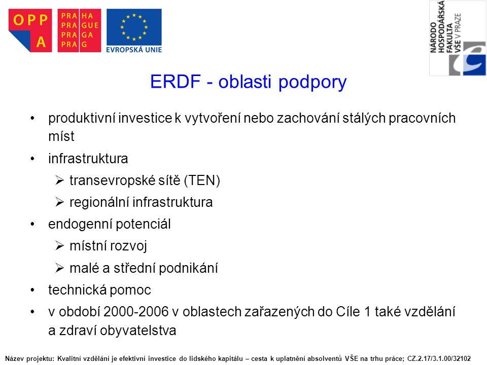 ERDF - oblasti podpory produktivní investice k vytvoření nebo zachování stálých pracovních míst. infrastruktura.