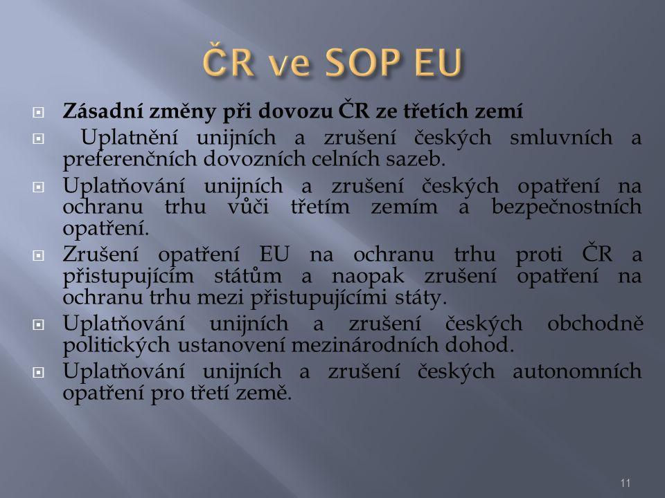 ČR ve SOP EU Zásadní změny při dovozu ČR ze třetích zemí