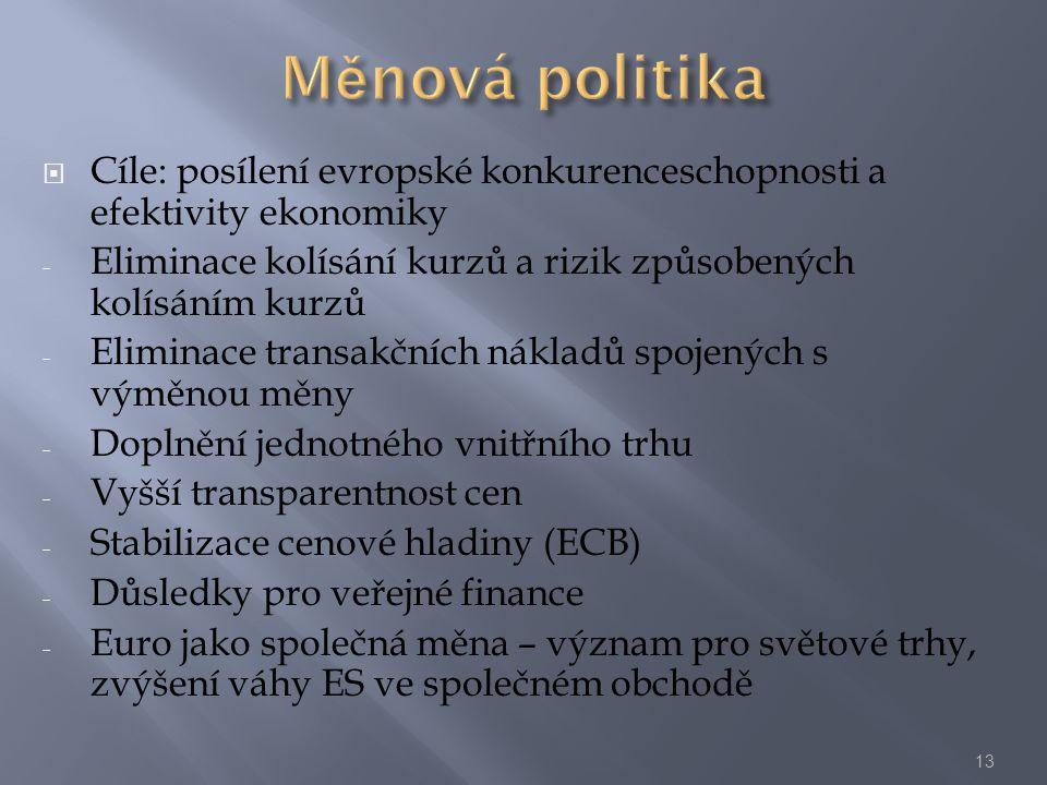 Měnová politika Cíle: posílení evropské konkurenceschopnosti a efektivity ekonomiky. Eliminace kolísání kurzů a rizik způsobených kolísáním kurzů.
