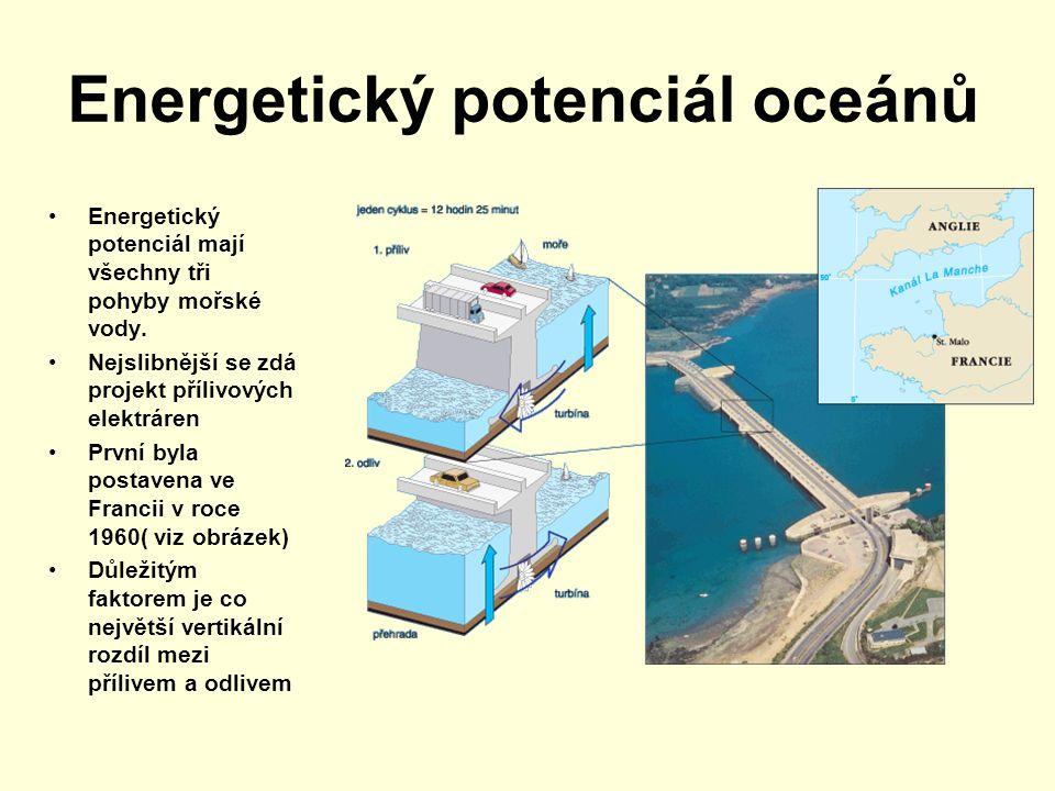 Energetický potenciál oceánů