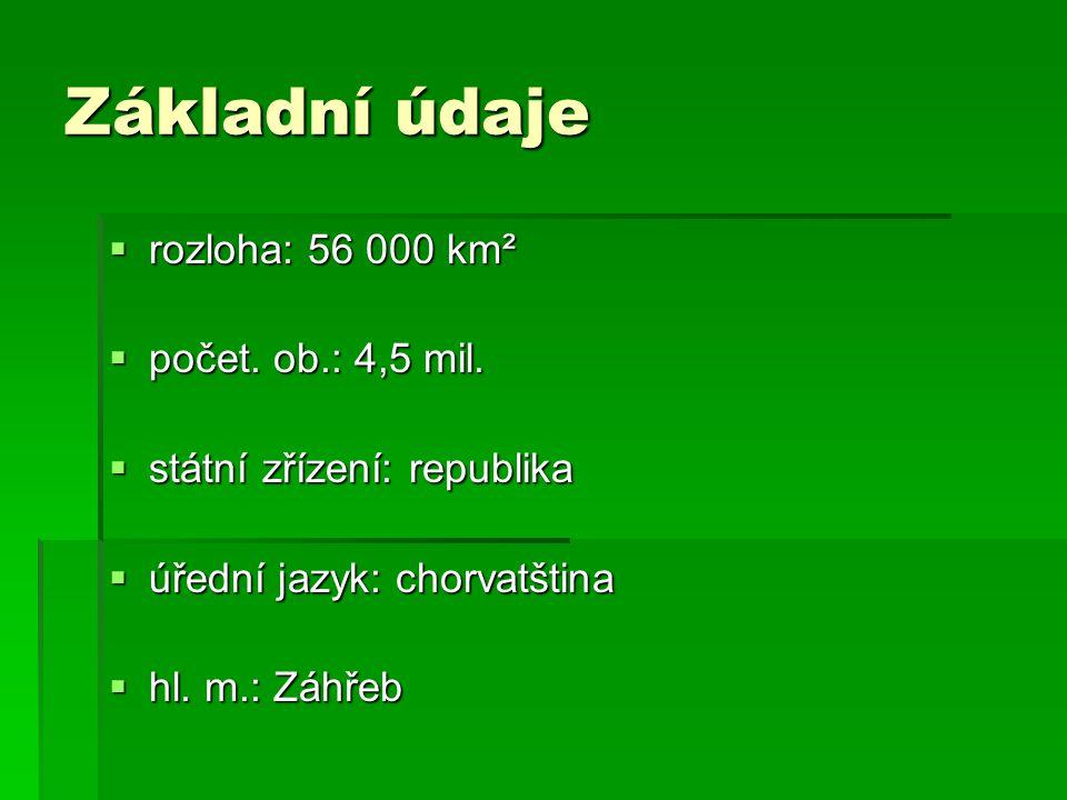 Základní údaje rozloha: 56 000 km² počet. ob.: 4,5 mil.
