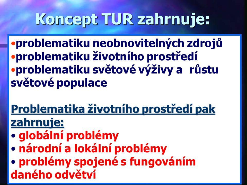 Koncept TUR zahrnuje: problematiku neobnovitelných zdrojů