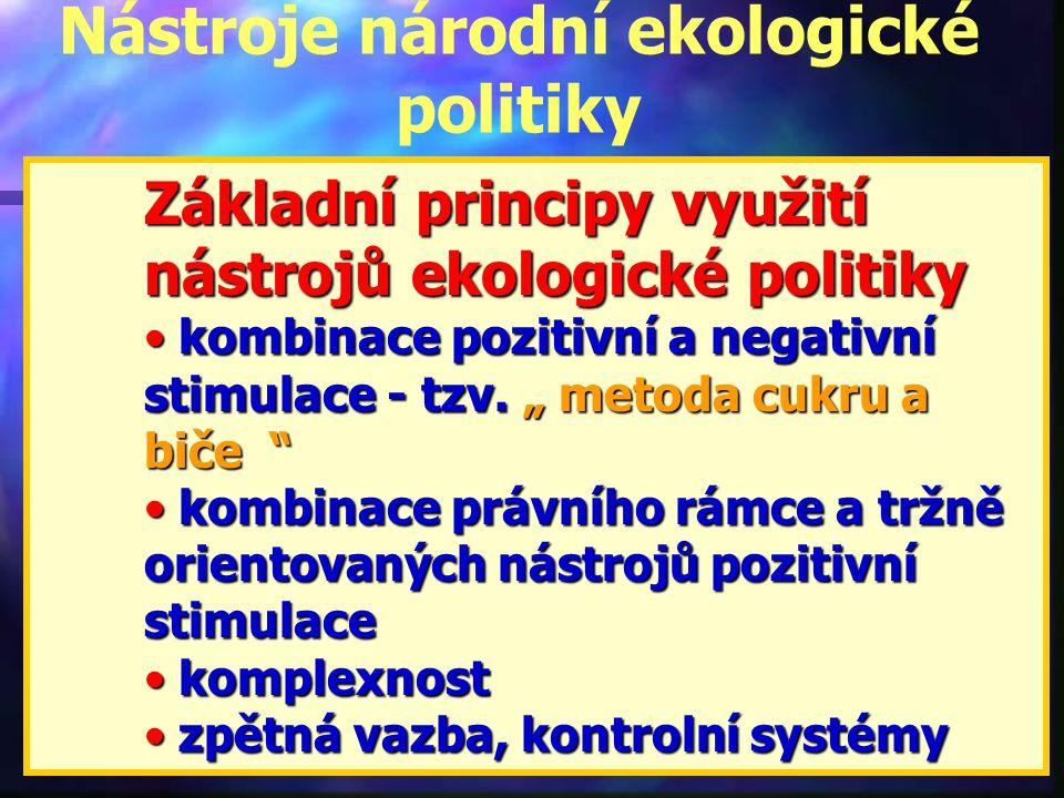 Nástroje národní ekologické politiky