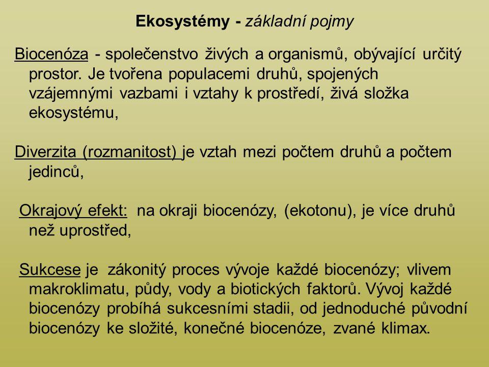 Ekosystémy - základní pojmy