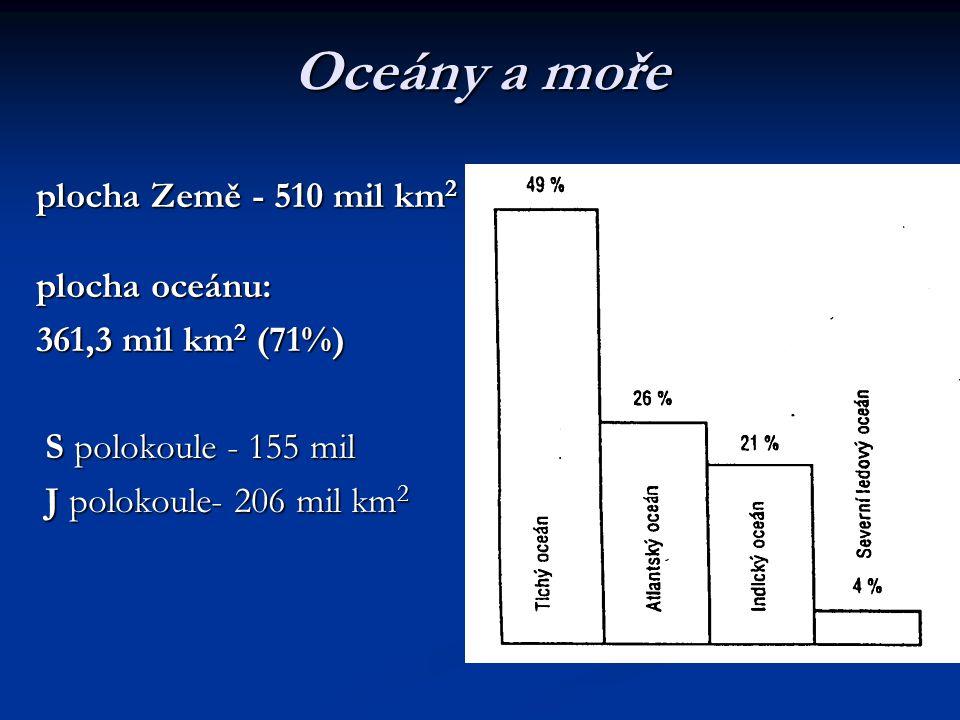 Oceány a moře plocha Země - 510 mil km2 plocha oceánu:
