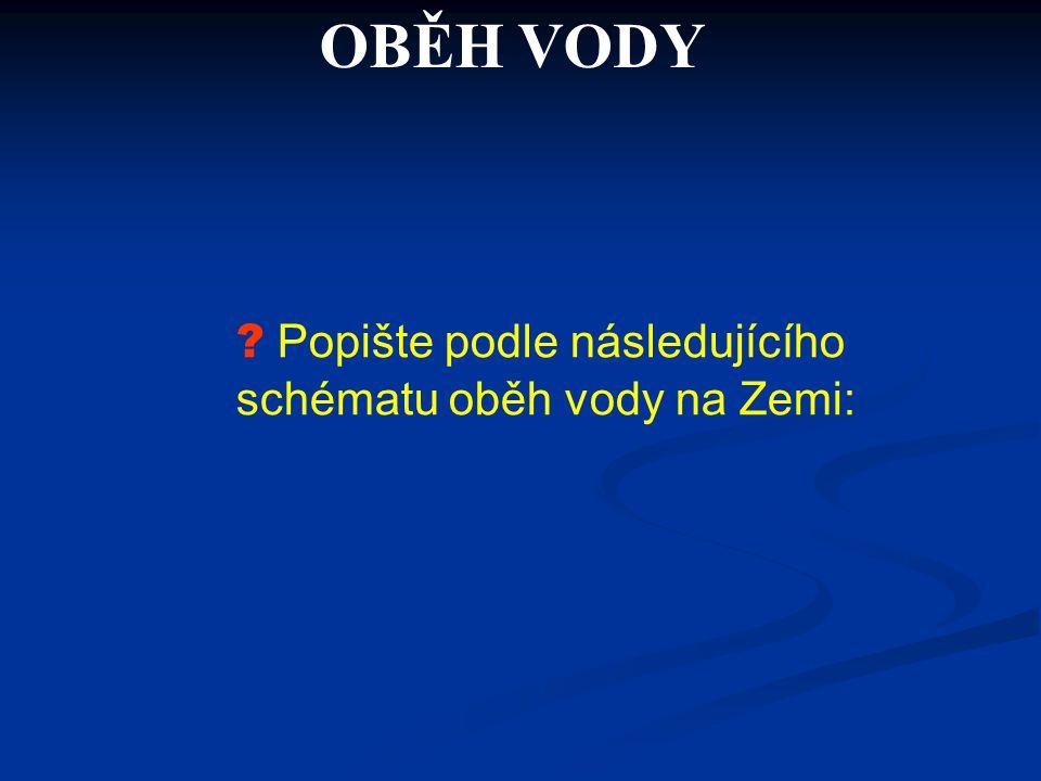 OBĚH VODY Popište podle následujícího schématu oběh vody na Zemi: