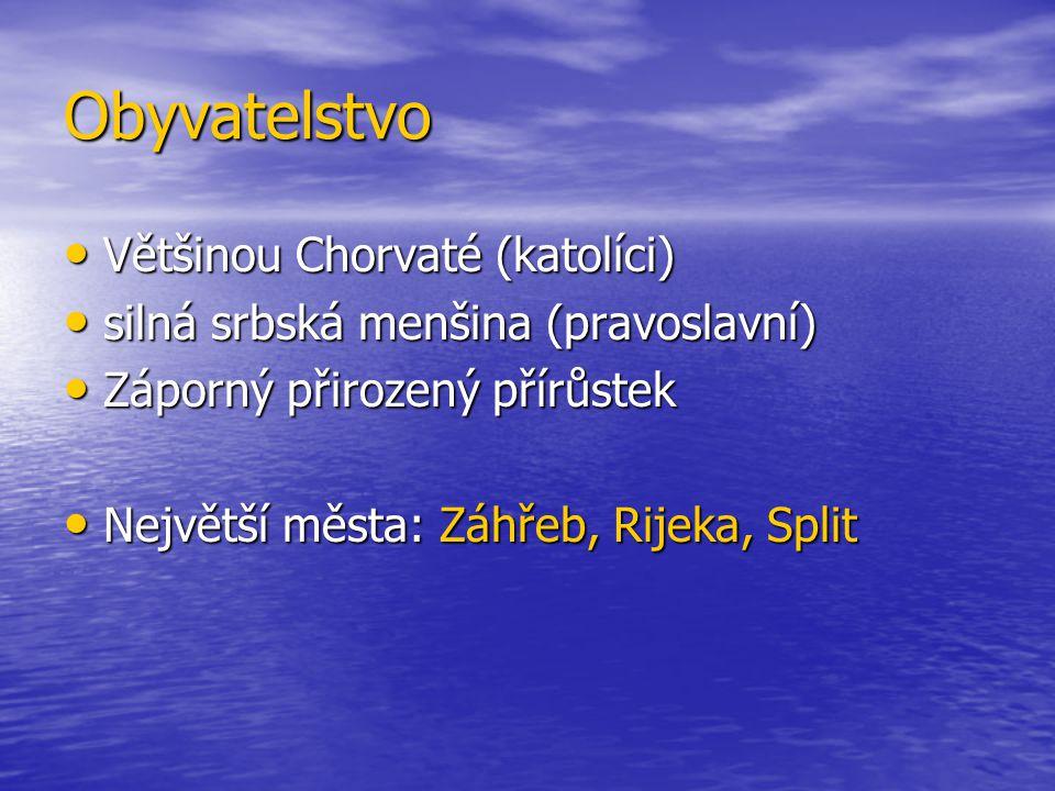 Obyvatelstvo Většinou Chorvaté (katolíci)