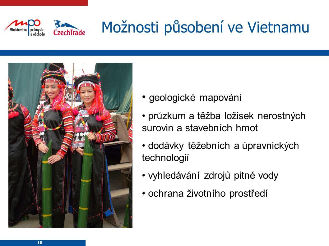 Možnosti působení ve Vietnamu