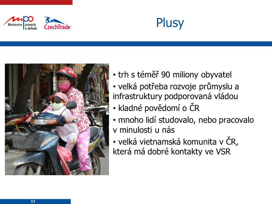 Plusy trh s téměř 90 miliony obyvatel