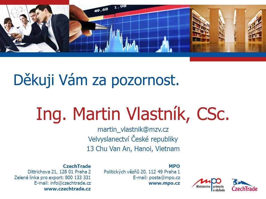 Ing. Martin Vlastník, CSc.