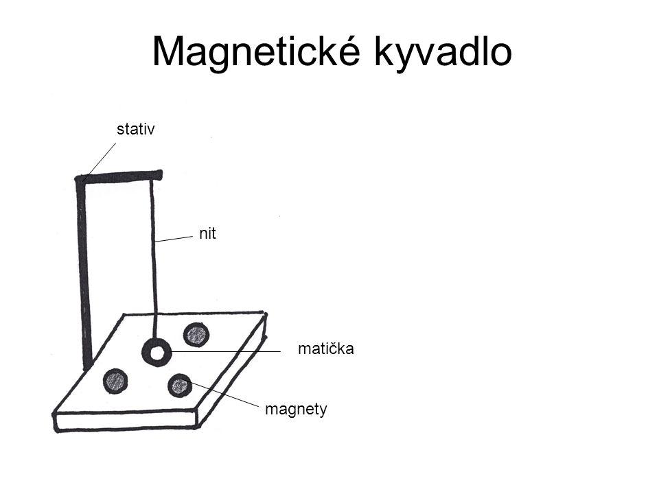 Magnetické kyvadlo stativ nit matička magnety