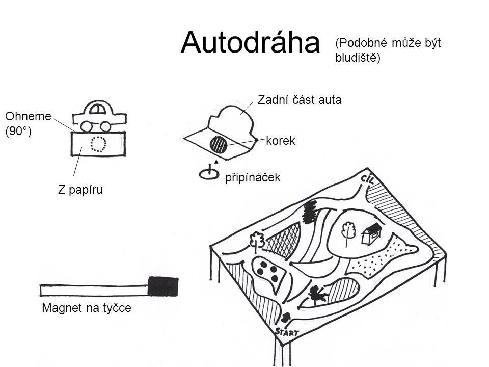 Autodráha (Podobné může být bludiště) Zadní část auta Ohneme (90°)