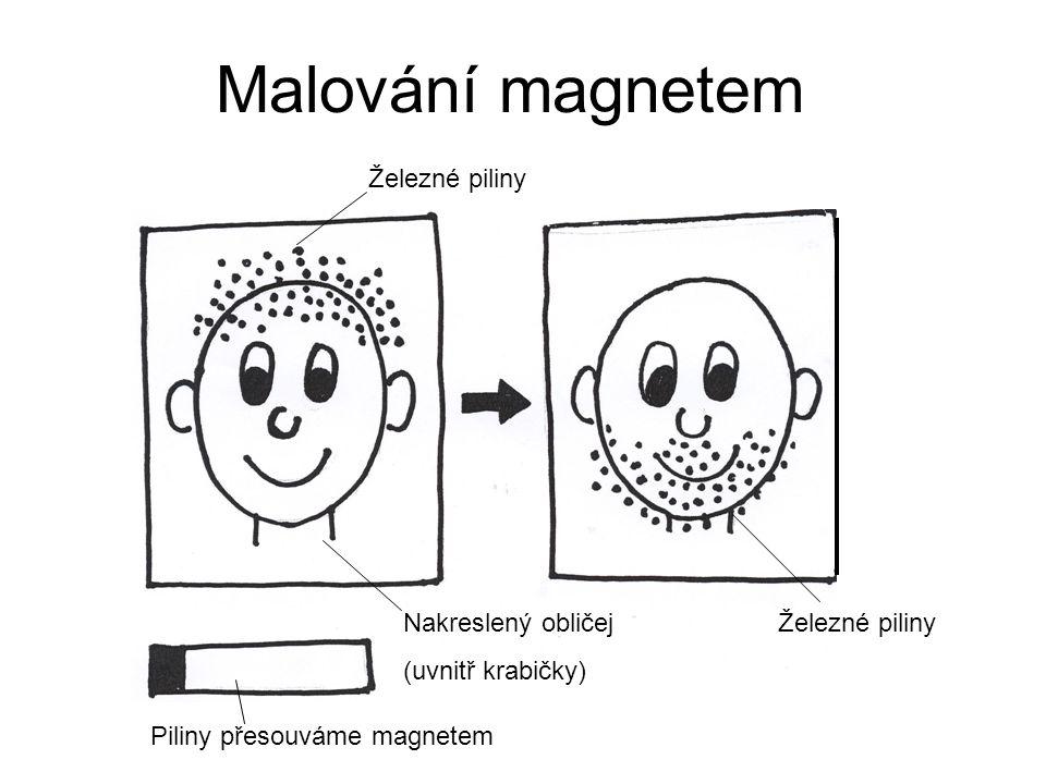 Malování magnetem Železné piliny Nakreslený obličej (uvnitř krabičky)