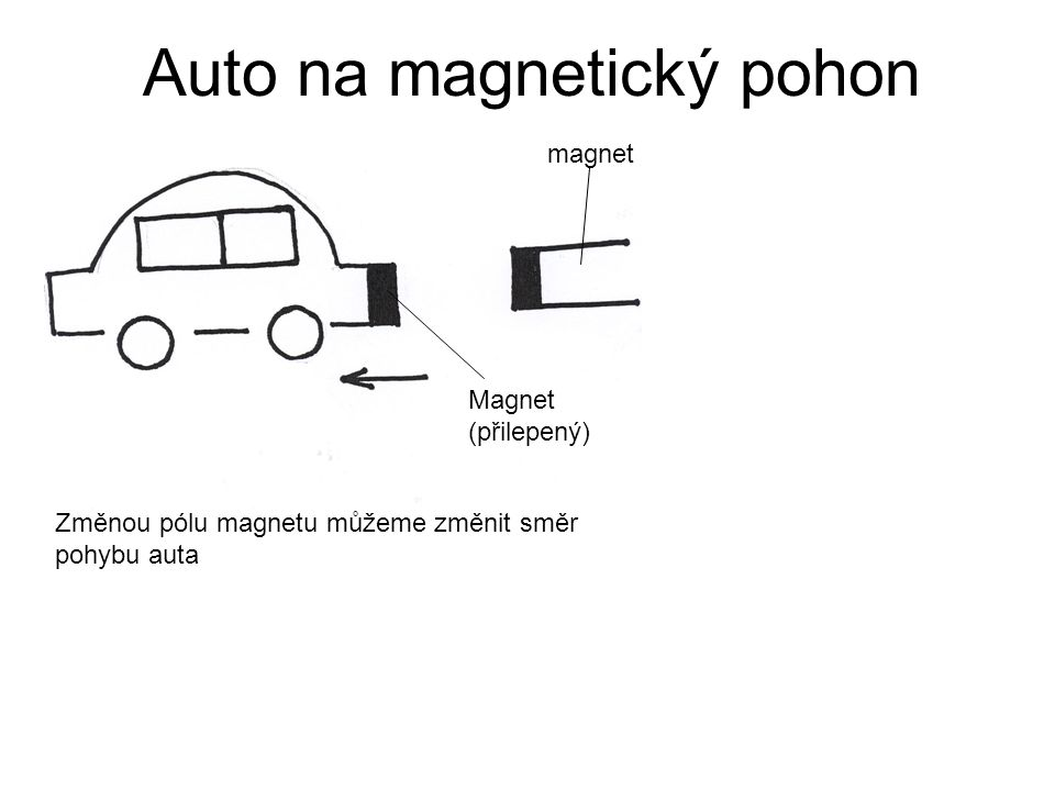 Auto na magnetický pohon