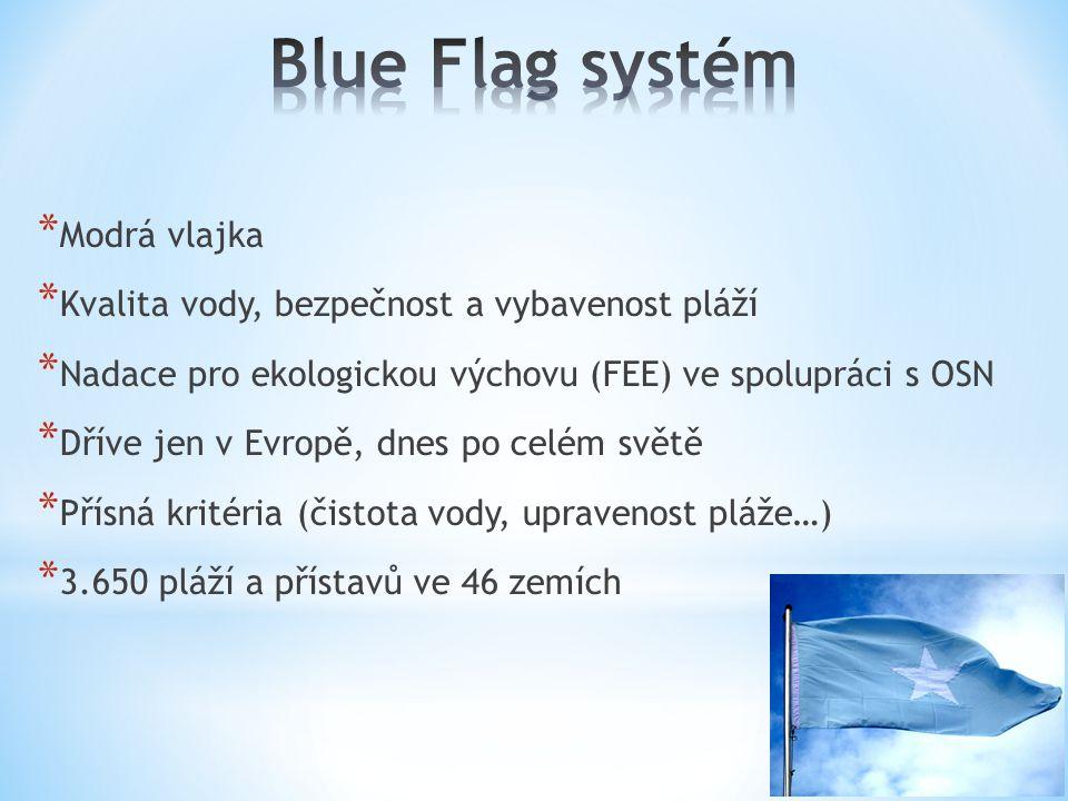 Blue Flag systém Modrá vlajka