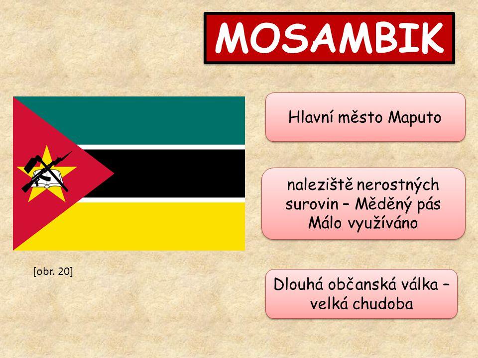 MOSAMBIK Hlavní město Maputo naleziště nerostných surovin – Měděný pás