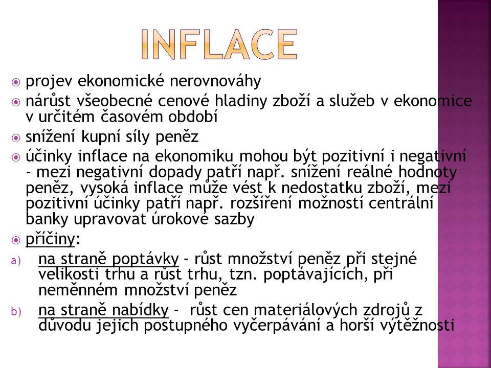 INFLACE projev ekonomické nerovnováhy