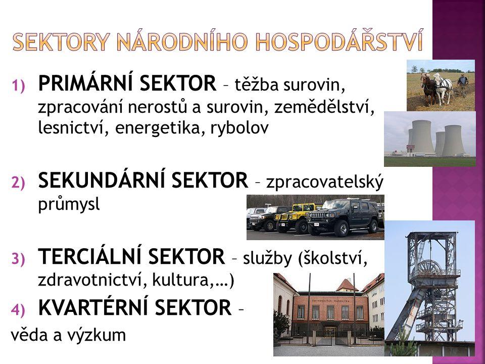 SEKTORY NÁRODNÍHO HOSPODÁŘSTVÍ