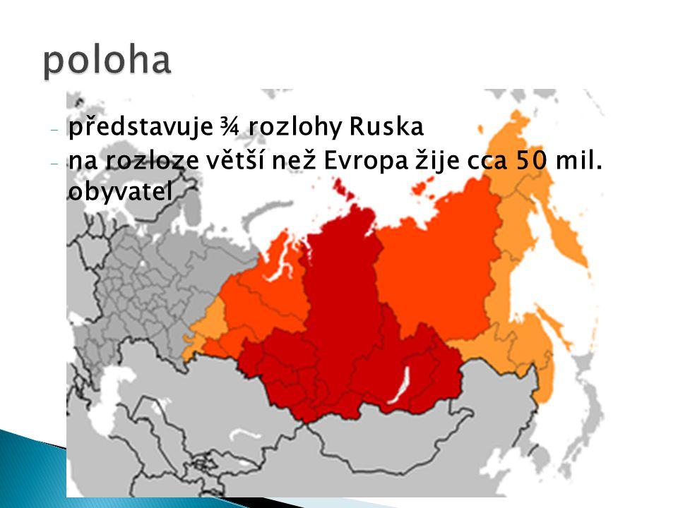 poloha představuje ¾ rozlohy Ruska