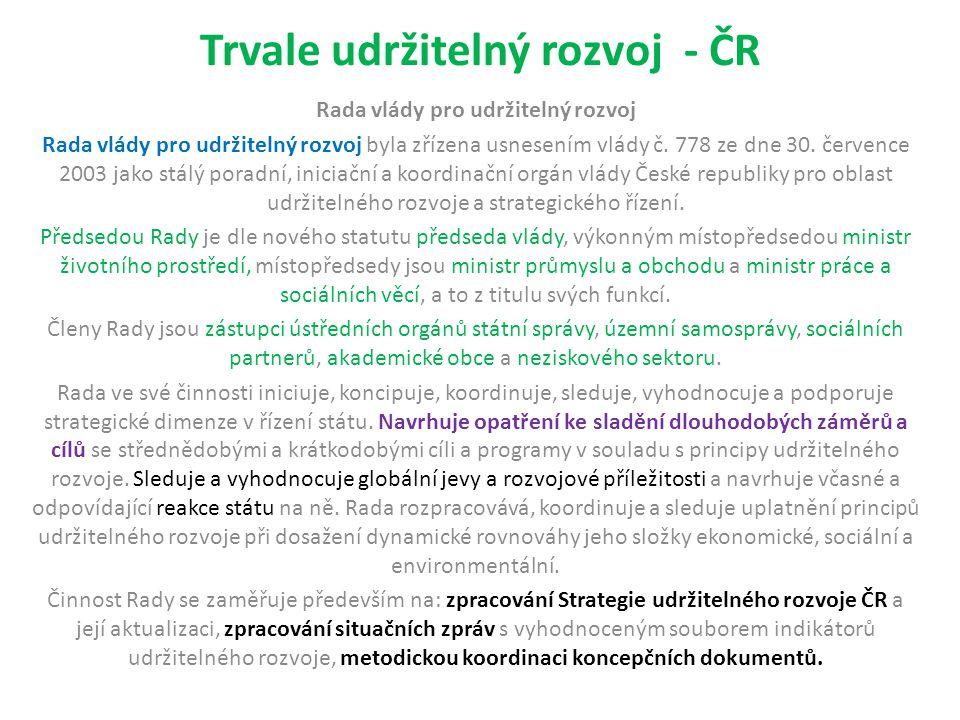 Trvale udržitelný rozvoj - ČR