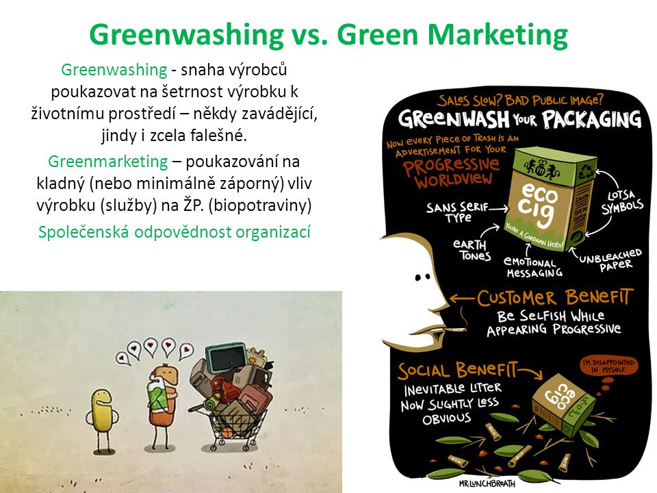 Greenwashing vs. Green Marketing