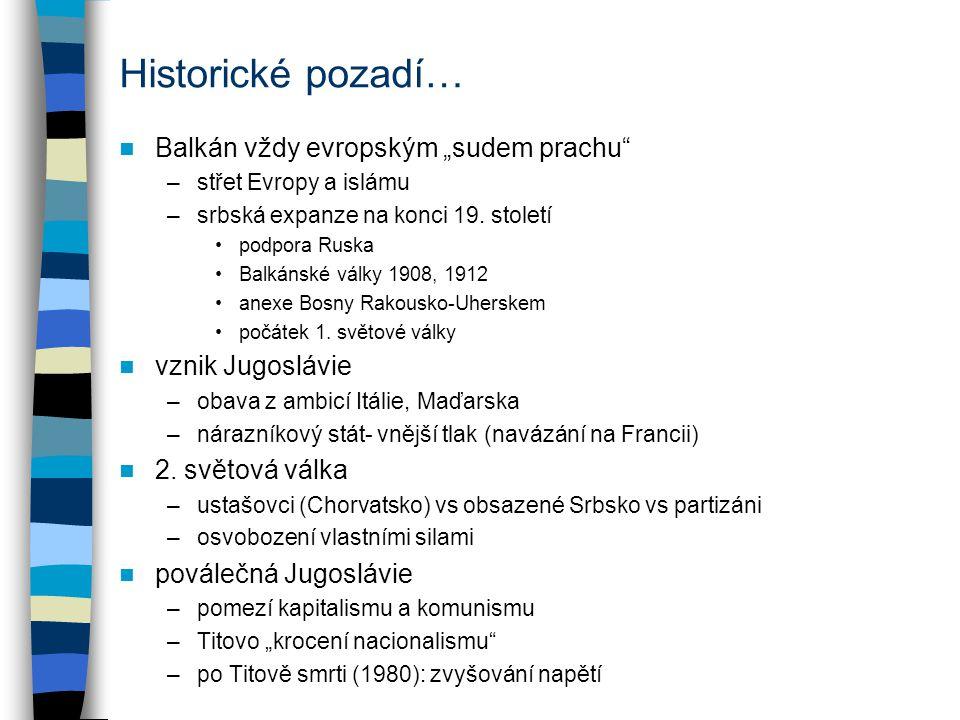 """Historické pozadí… Balkán vždy evropským """"sudem prachu"""