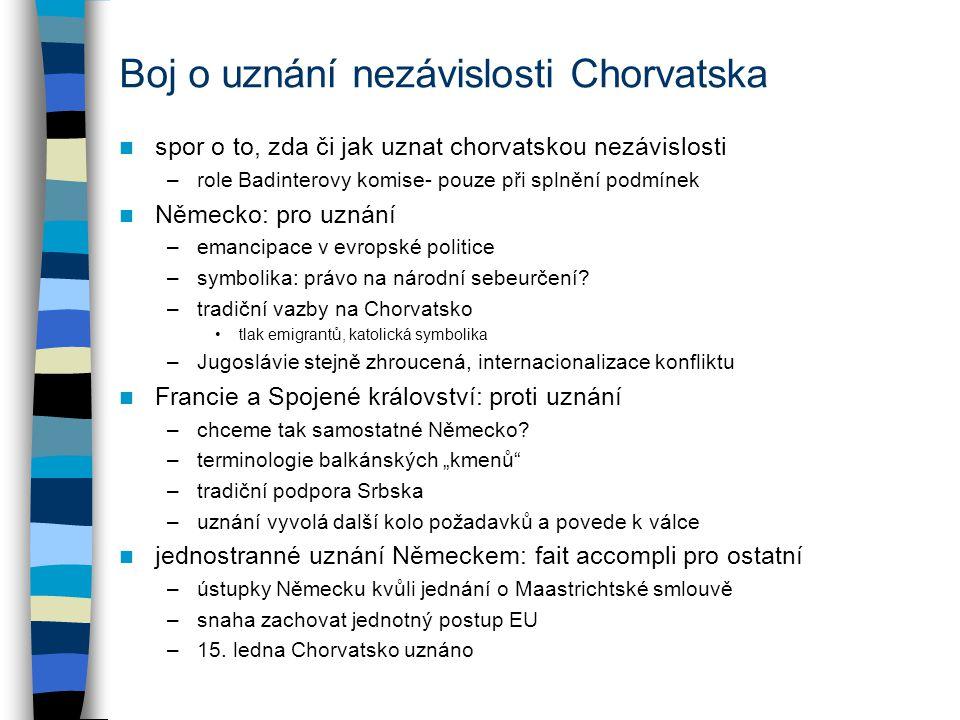 Boj o uznání nezávislosti Chorvatska