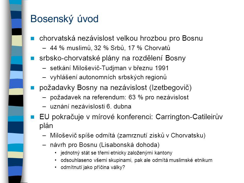 Bosenský úvod chorvatská nezávislost velkou hrozbou pro Bosnu