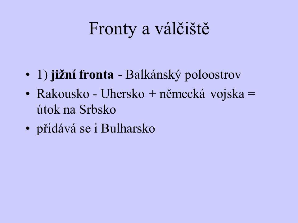Fronty a válčiště 1) jižní fronta - Balkánský poloostrov