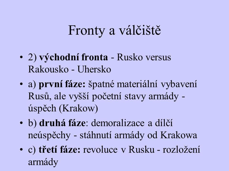 Fronty a válčiště 2) východní fronta - Rusko versus Rakousko - Uhersko
