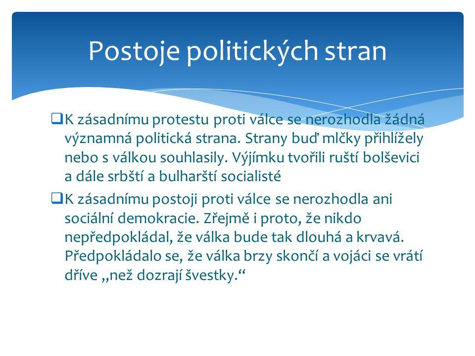 Postoje politických stran