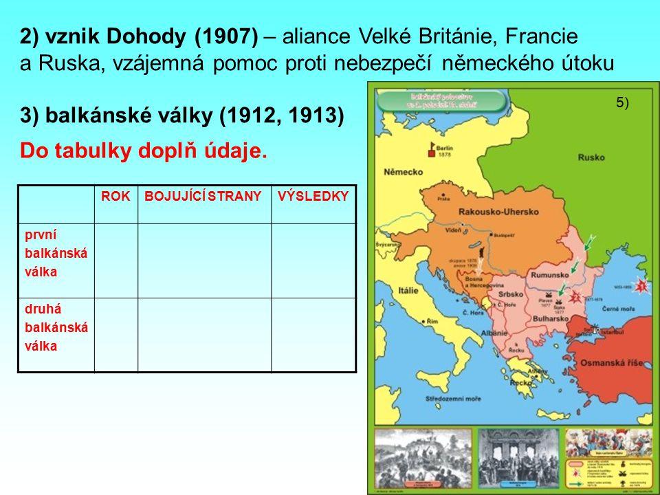 2) vznik Dohody (1907) – aliance Velké Británie, Francie