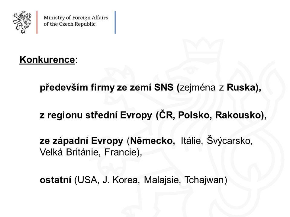 Konkurence: především firmy ze zemí SNS (zejména z Ruska), z regionu střední Evropy (ČR, Polsko, Rakousko),