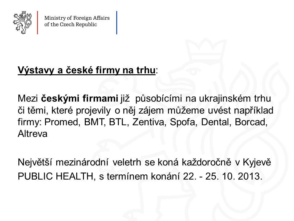 Výstavy a české firmy na trhu: