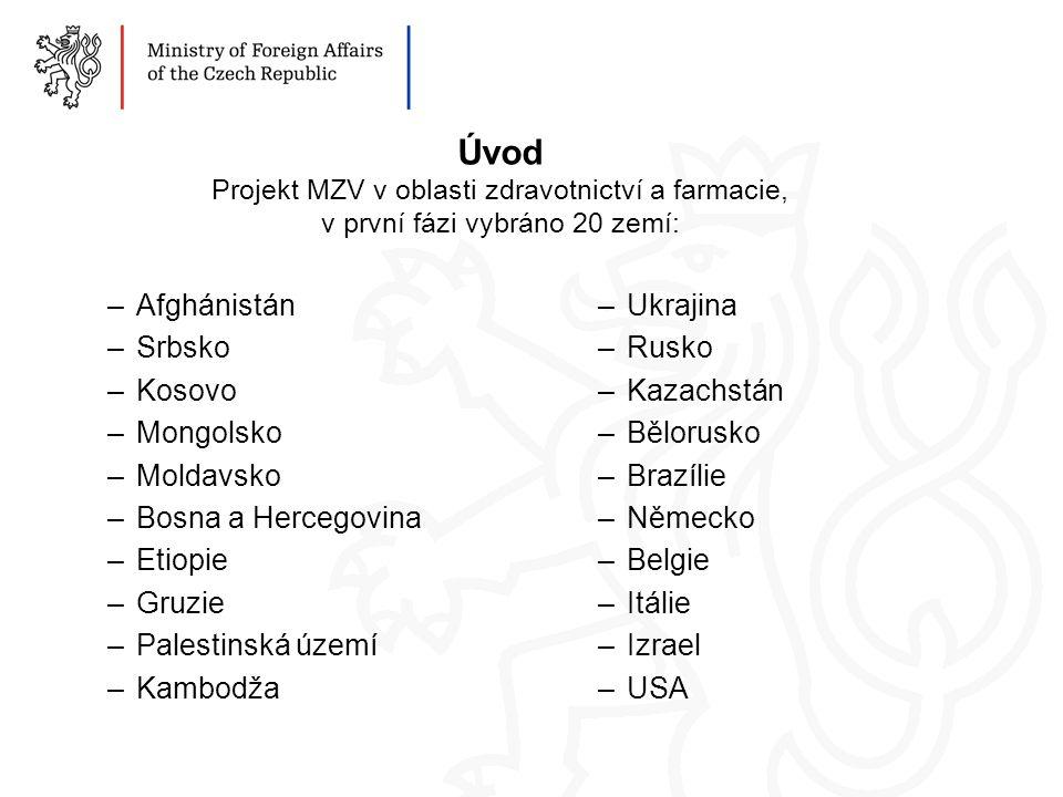 Úvod Projekt MZV v oblasti zdravotnictví a farmacie, v první fázi vybráno 20 zemí: