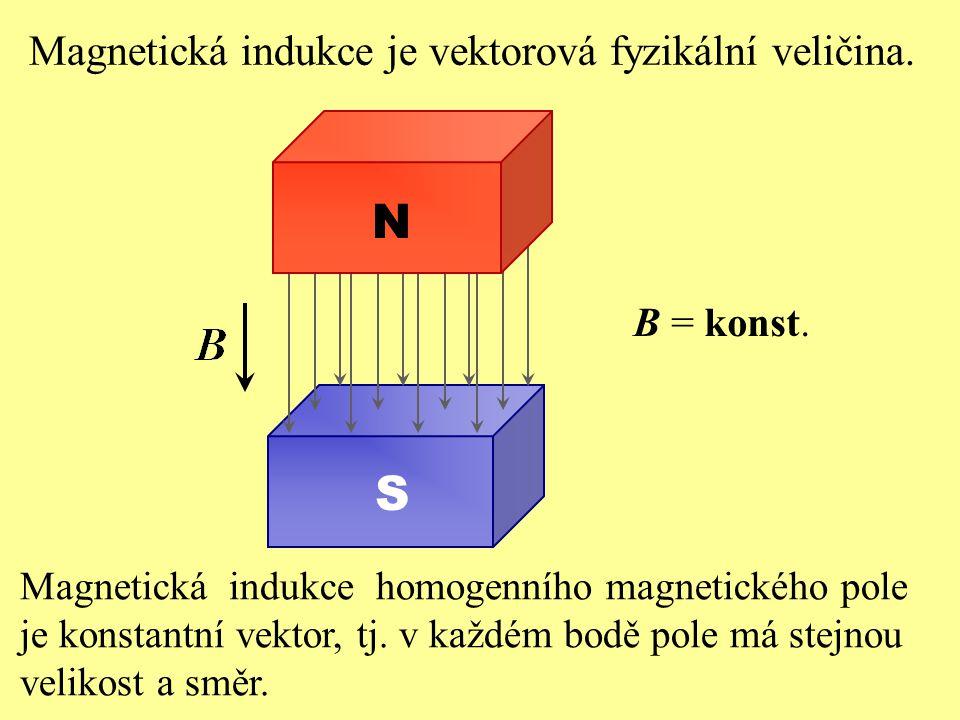 N S Magnetická indukce je vektorová fyzikální veličina. B = konst.