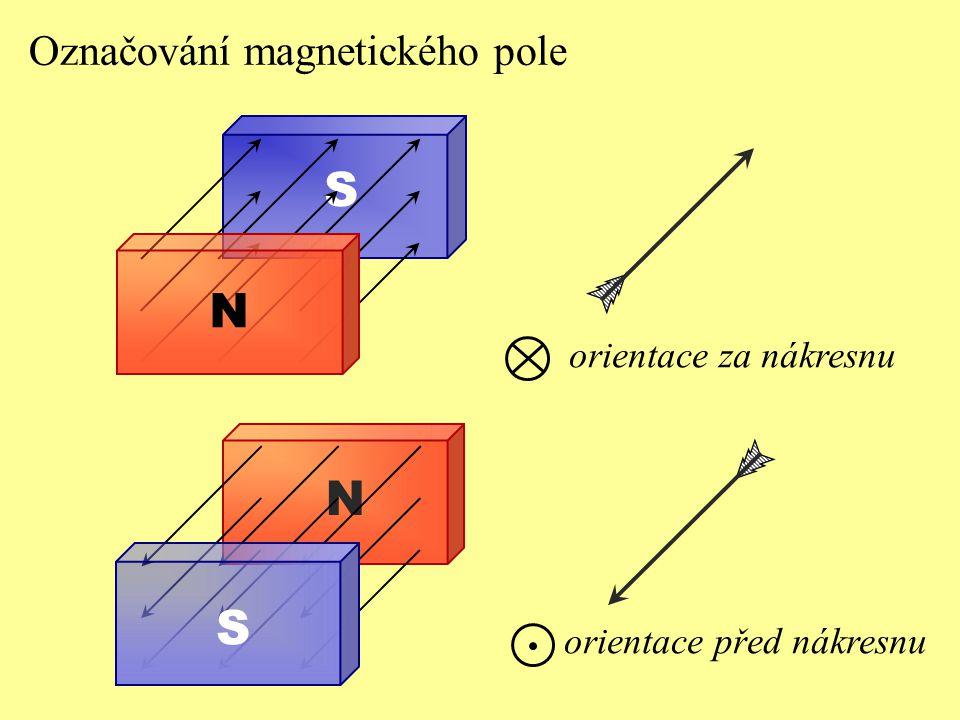 S N N S Označování magnetického pole orientace za nákresnu