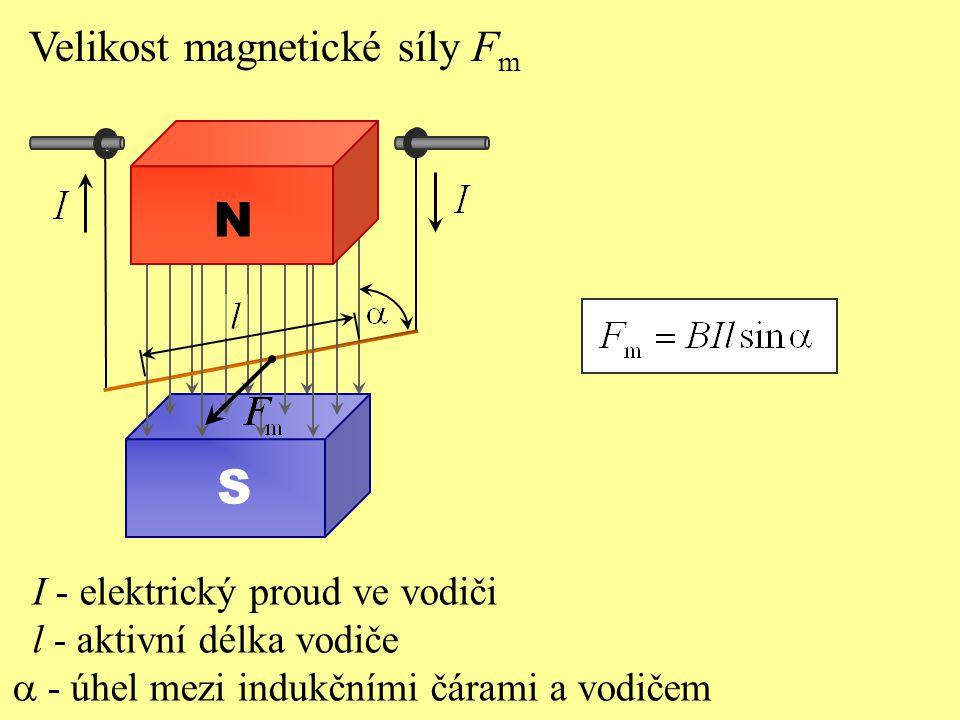 N S Velikost magnetické síly Fm I - elektrický proud ve vodiči