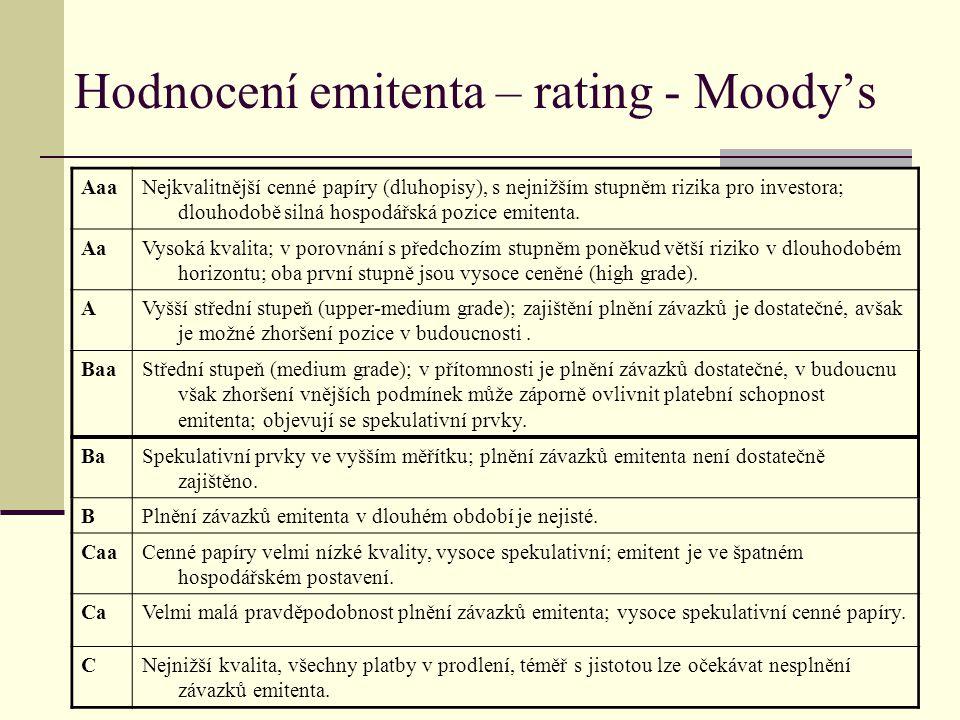 Hodnocení emitenta – rating - Moody's