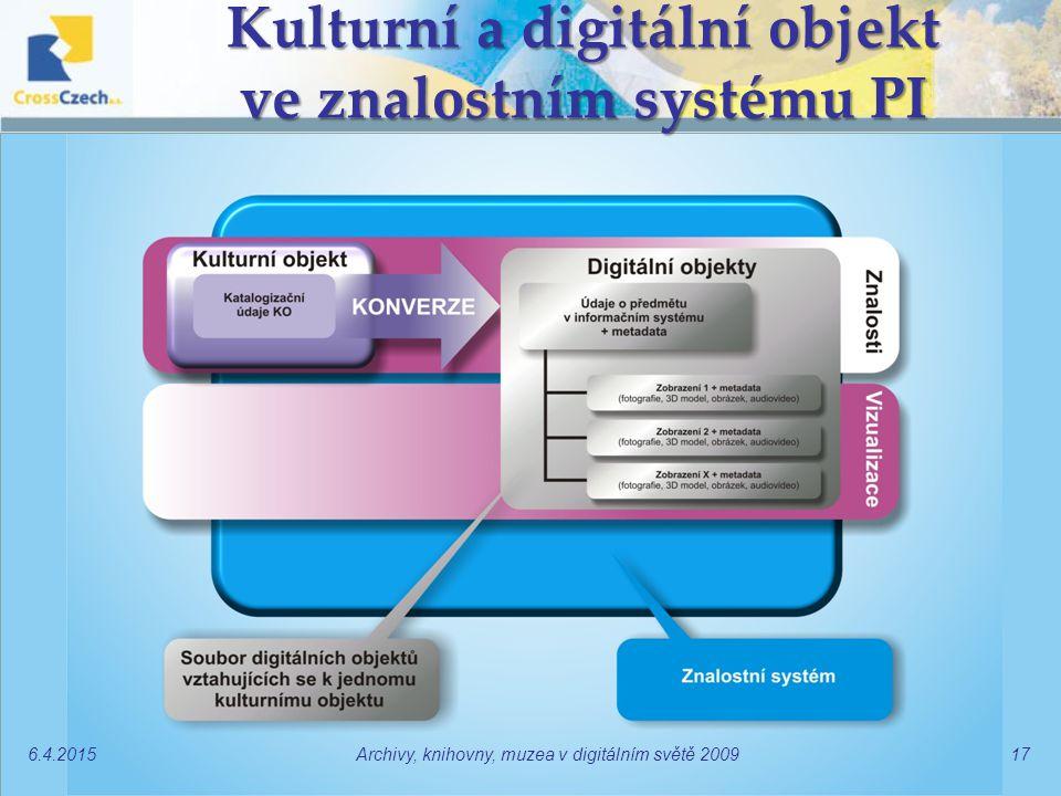 Kulturní a digitální objekt ve znalostním systému PI
