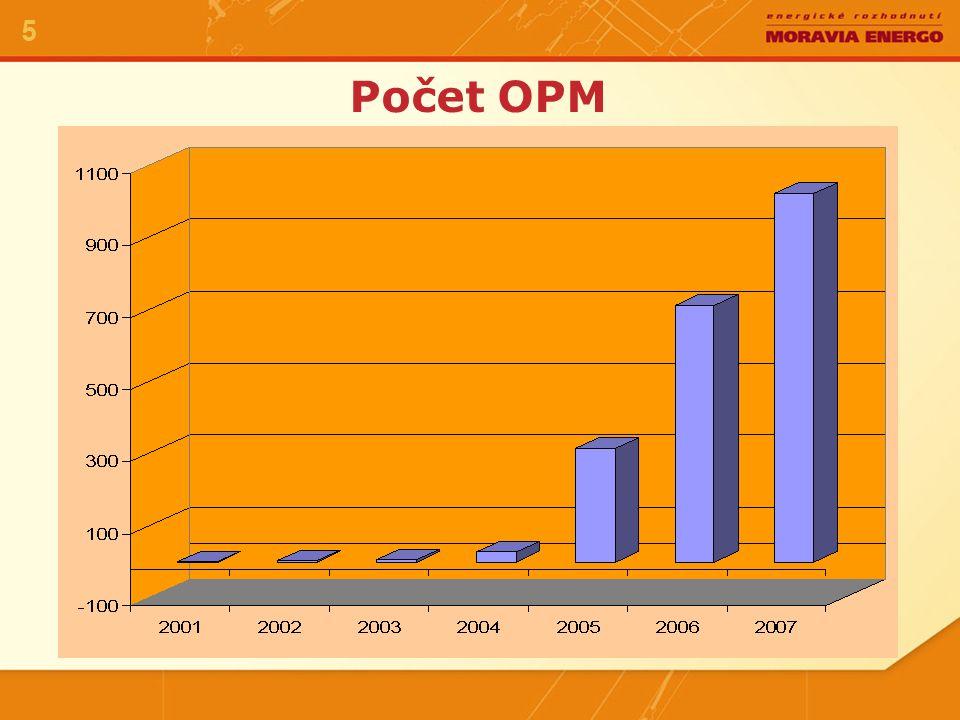 Prodej elektřiny v roce 2006